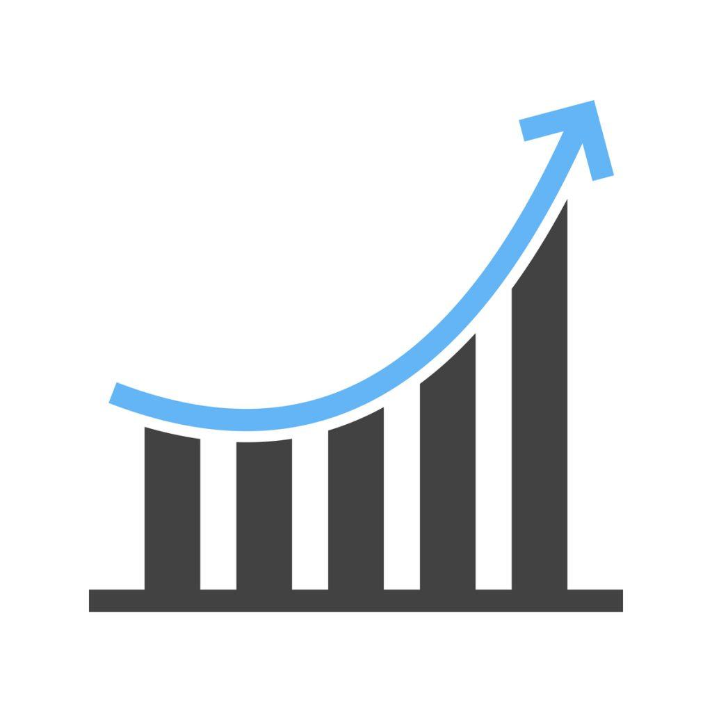 獲得率増加のグラフ