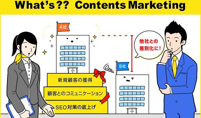 「コンテンツマーケティングとは」のアイキャッチ画像
